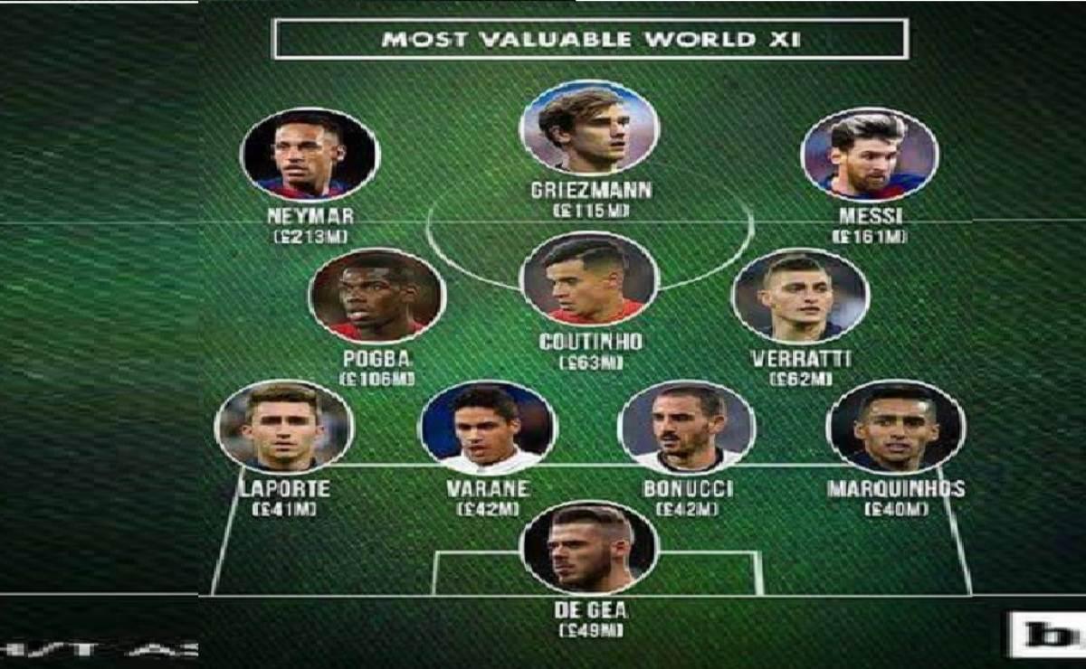 """Cristiano Ronaldo está fuera de una lista con """"los once mejores futbolistas de Europa"""""""